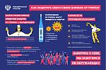 инфографика о вакцинации